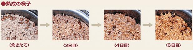 酵素玄米プロ2の使いやすさ